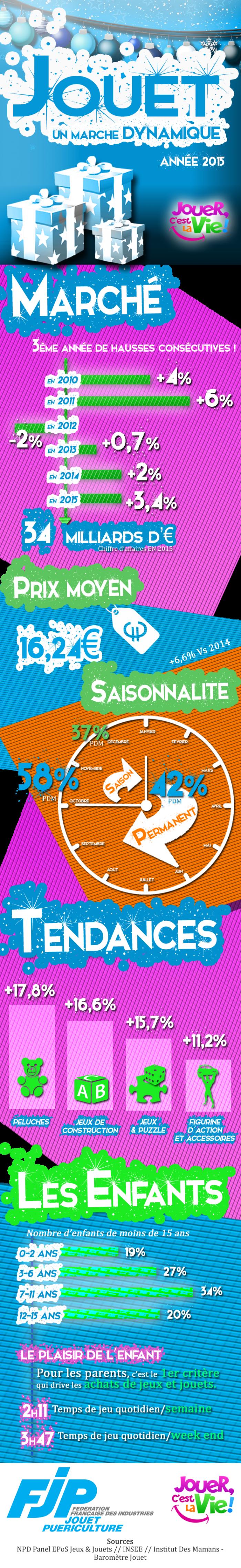 Infographie-Noel-2015